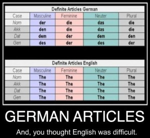 German-Articles-Grammarly So you want to learn German